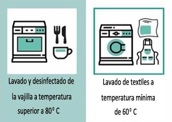 Plan de prevención e higiene Al sur de Granada